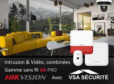 Exemple alarme n°297 zone Haute Savoie par VSA SÉCURITÉ